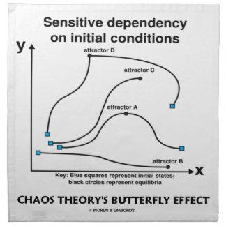 Chaos Theory's Butterfly Effect (Sensitivity) Cloth Napkin