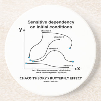 Chaos Theory's Butterfly Effect (Sensitivity) Coaster