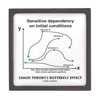 Chaos Theory's Butterfly Effect (Sensitivity) Jewelry Box