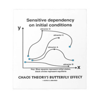 Chaos Theory's Butterfly Effect (Sensitivity) Notepad
