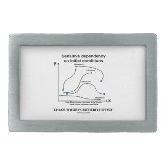 Chaos Theory's Butterfly Effect (Sensitivity) Rectangular Belt Buckle