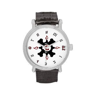 Chaos Watch