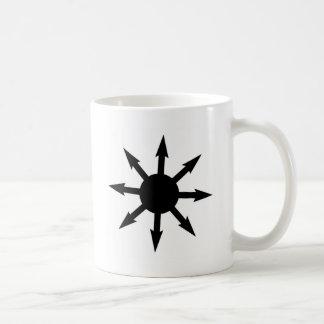 Chaosphere Coffee Mug