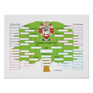 Chapman Family Tree Poster