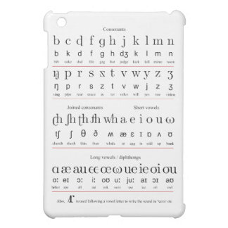 Characters Chart of the Initial Teaching Alphabet iPad Mini Case