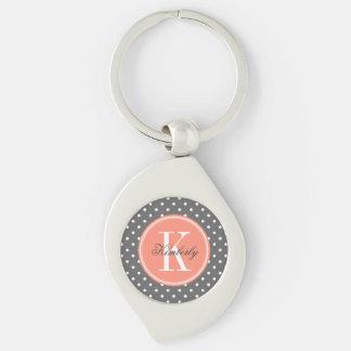Charcoal Gray Polka Dot with Coral Monogram Keychain