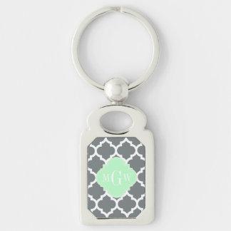 Charcoal Gray White Moroccan #5 Mint Name Monogram Keychain