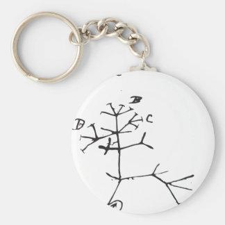 Charles Darwin - pienso (el negro) Llavero Redondo Tipo Pin