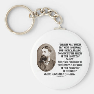 Charles Sanders Peirce Effects Objects Conception Basic Round Button Keychain