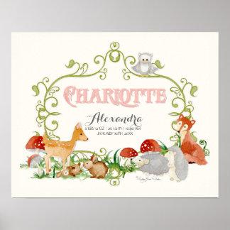 Charlotte Top 100 Baby Names Girls Newborn Nursery Poster