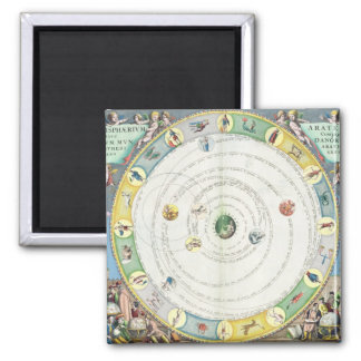 Chart describing the Movement of the Planets, from 2 Inch Square Magnet