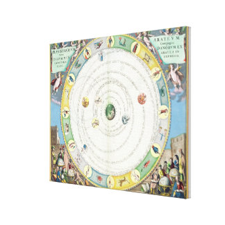 Chart describing the Movement of the Planets, from Stretched Canvas Print