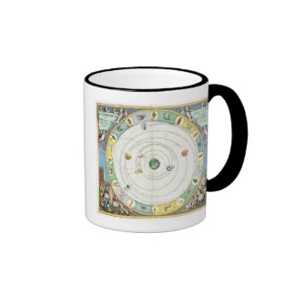 Chart describing the Movement of the Planets, from Coffee Mug