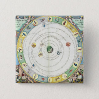 Chart describing the Movement of the Planets, from Pinback Button