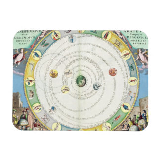 Chart describing the Movement of the Planets, from Rectangular Photo Magnet