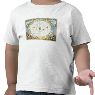 Chart describing the Movement of the Planets, from T-shirt