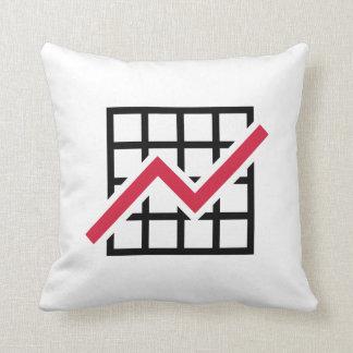 Chart growth profit throw pillows