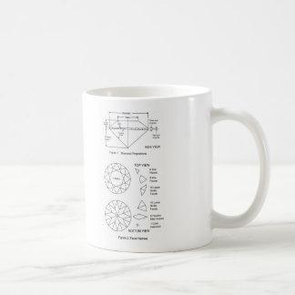 Chart of Diamond Cut Facets Proportions & Names Coffee Mug