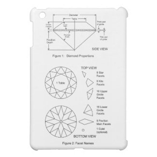 Chart of Diamond Cut Facets Proportions & Names Cover For The iPad Mini