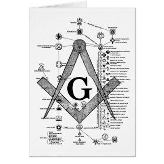 Chart of Masonic Degrees Greeting Card