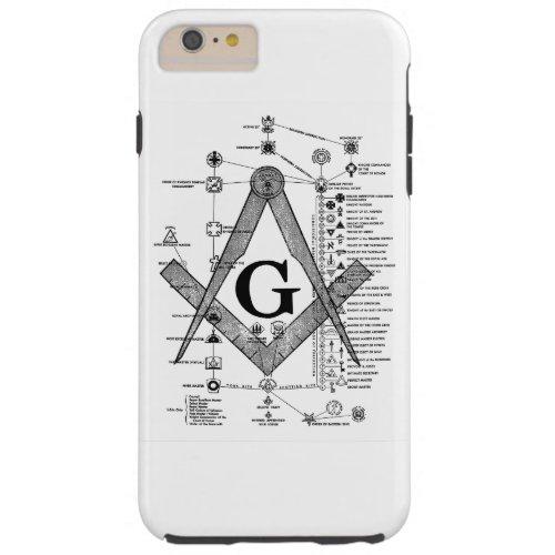 Chart of Masonic Degrees Phone Case