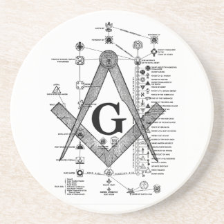 Chart of Masonic Degrees Coaster