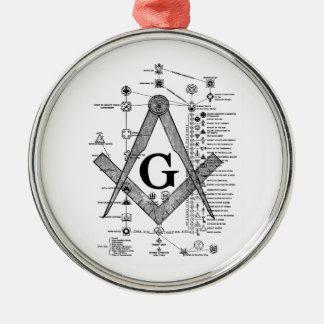 Chart of Masonic Degrees Metal Ornament