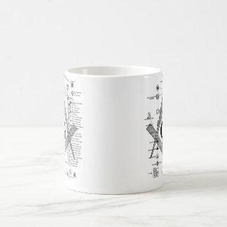Chart of Masonic Degrees Classic White Coffee Mug