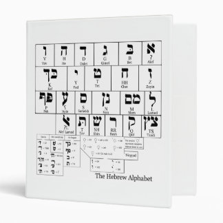 Chart of the Alphabet in the Hebrew Language Binder