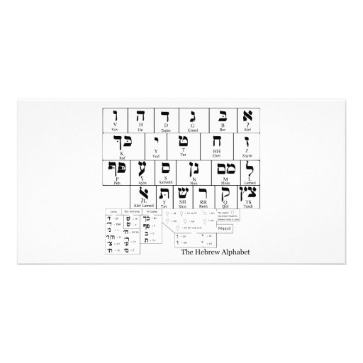 Chart of the Alphabet in the Hebrew Language Card