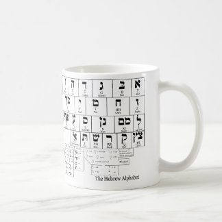 Chart of the Alphabet in the Hebrew Language Coffee Mug