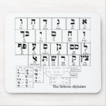 Chart of the Alphabet in the Hebrew Language Mouse Pad