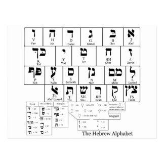 Chart of the Alphabet in the Hebrew Language Postcard