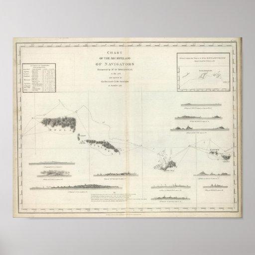 Chart of the Archipelago of Navigators Samoa Poster