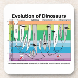 Chart of the Evolution of Dinosaurs Coaster