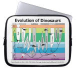 Chart of the Evolution of Dinosaurs Computer Sleeve