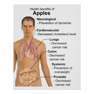 Chart of the Health Benefits of Eating Apples Poster