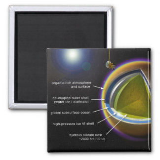 Chart of the Inner Layers of Saturn Moon Titan 2 Inch Square Magnet