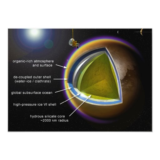 """Chart of the Inner Layers of Saturn Moon Titan 5"""" X 7"""" Invitation Card"""