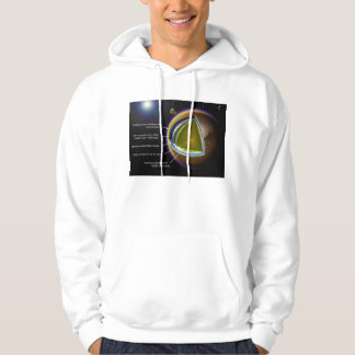 Chart of the Inner Layers of Saturn Moon Titan Sweatshirt