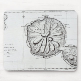 Chart of the Island Otaheite, 1769 Mouse Pad