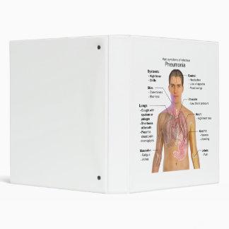 Chart of the Symptoms of Pneumonia Vinyl Binders