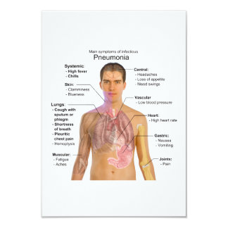 Chart of the Symptoms of Pneumonia Card