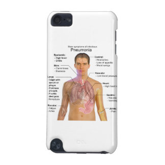 Chart of the Symptoms of Pneumonia iPod Touch (5th Generation) Case