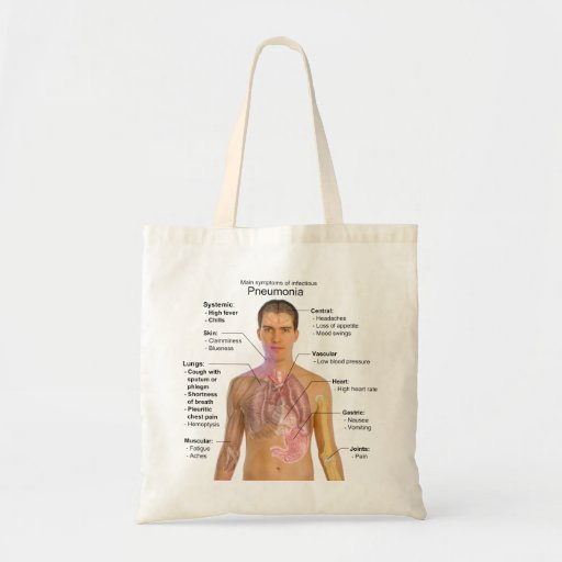 Chart of the Symptoms of Pneumonia Tote Bags