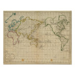 Chart of the World Poster
