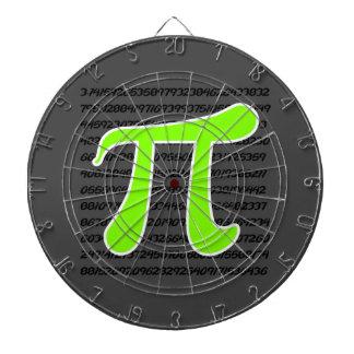 Chartreuse, Neon Green Pi symbol Dart Board