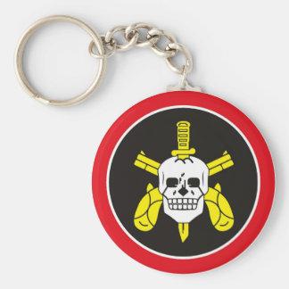 Chaveiro BOPE Key Chains