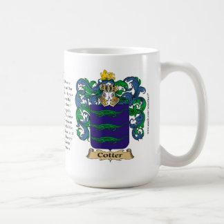 Chaveta, el origen, el significado y el escudo taza