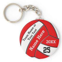 Cheap Volleyball Keychains in Your Colors and Text